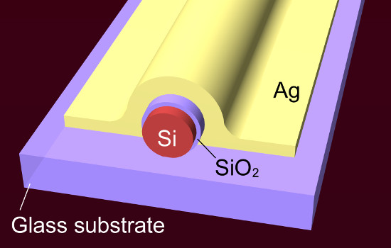 Silicon coupled with plasmon nanocavities generates bright visible hot luminescence